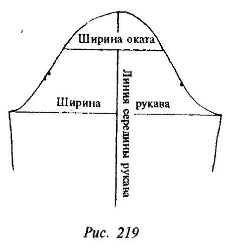 Вязание на спицах схемы и описание вязания
